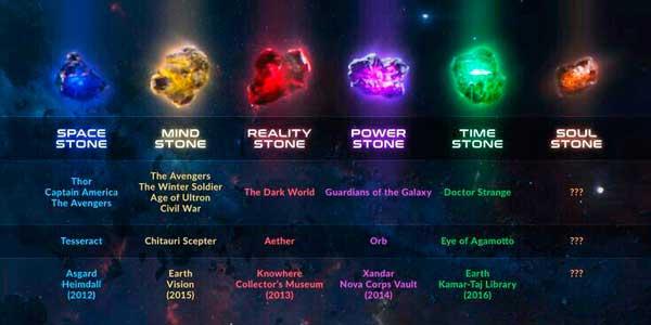 poderes gema del infinito